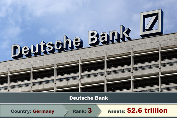 The 10 Largest Banks In The World