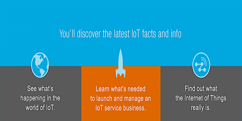 Explore the world of IoT