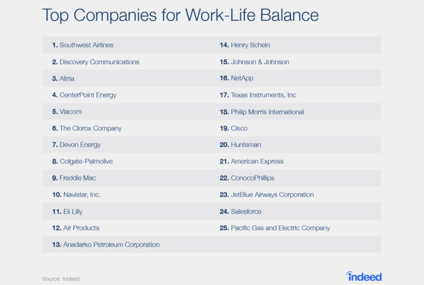 3062026-inline-i-1-these-are-the-companies-with-the-best-work-life-balance