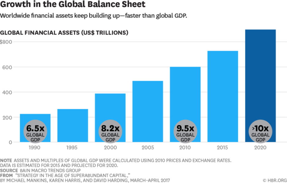 r1702c_mankins_globalbalancesheet-1024x654